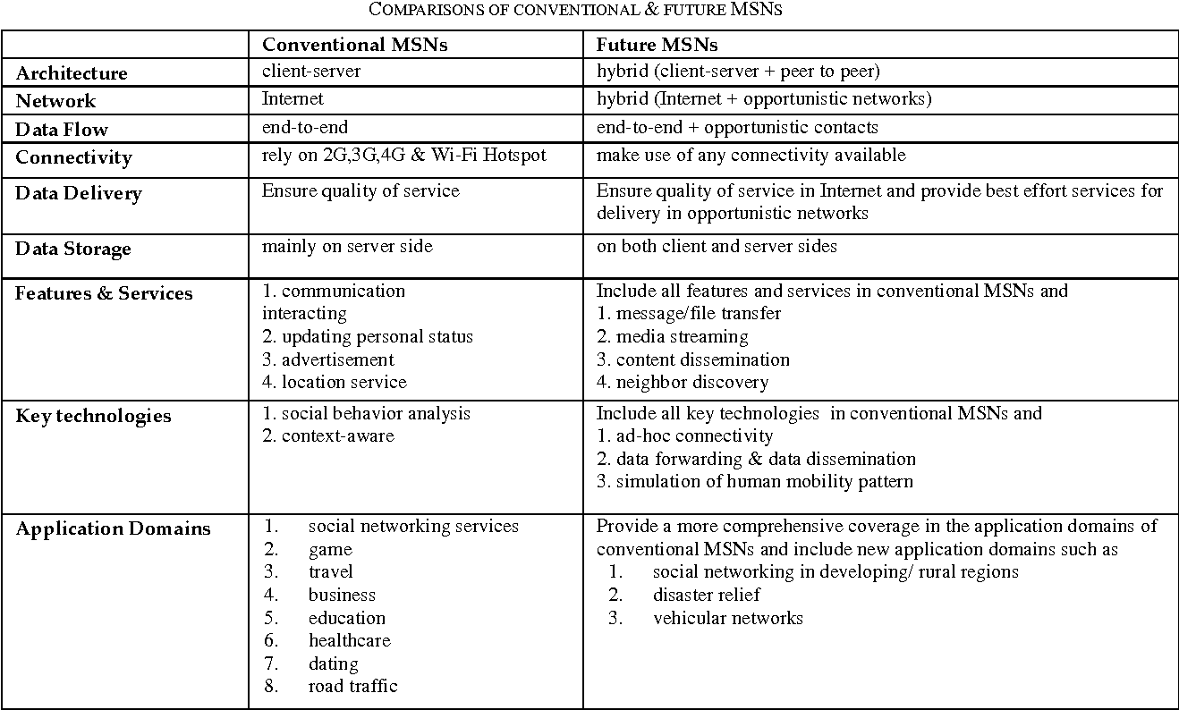 Research Essay Introduction Examples  Rhetorical Questions In Essays also Marijuana Should Be Illegal Essay How To Write A Comparative Essay For Poems To Kill A Mockingbird Essay Conclusion