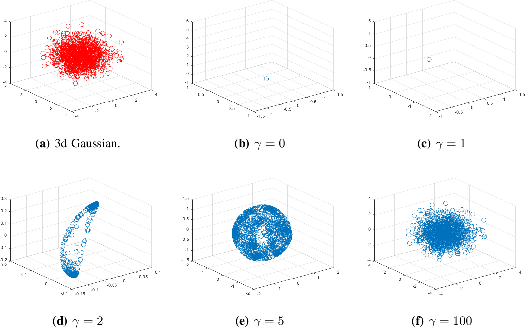 Figure 1 for PRI-VAE: Principle-of-Relevant-Information Variational Autoencoders