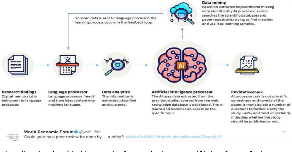 Figure 38 from Digital Enterprise X   0 A blog about