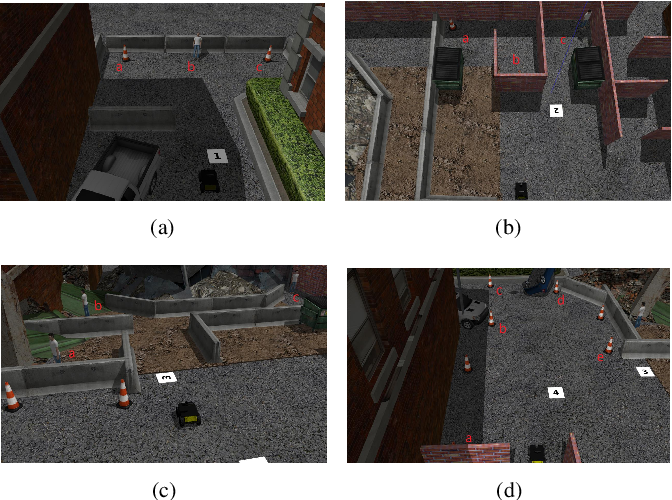 Figure 1 for A Bayesian-Based Approach to Human Operator Intent Recognition in Remote Mobile Robot Navigation