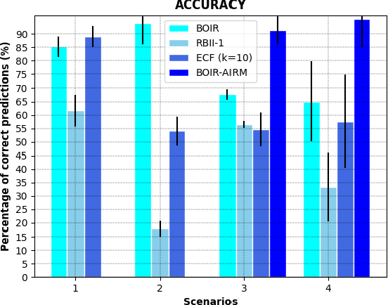 Figure 2 for A Bayesian-Based Approach to Human Operator Intent Recognition in Remote Mobile Robot Navigation