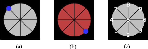 Figure 2 for Decoding index finger position from EEG using random forests