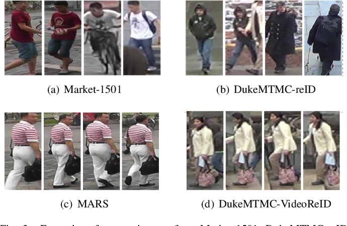 Figure 3 for Towards better Validity: Dispersion based Clustering for Unsupervised Person Re-identification