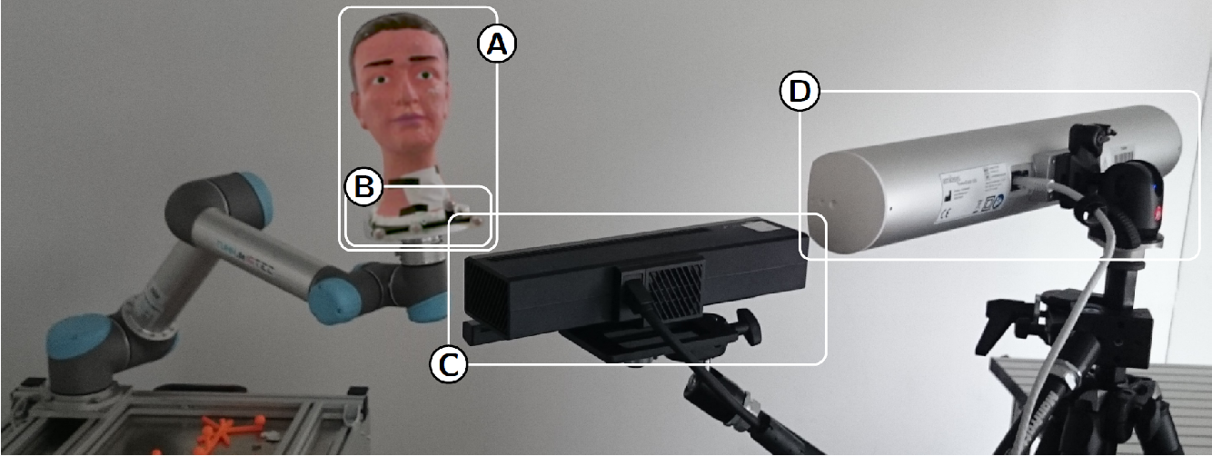 Figure 1 for Towards Head Motion Compensation Using Multi-Scale Convolutional Neural Networks