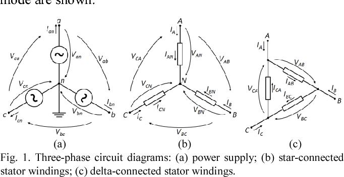Stator Diagram - All Diagram Schematics
