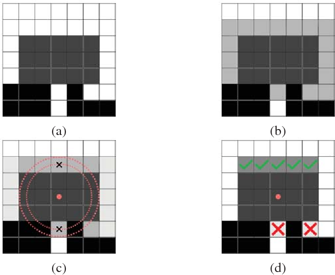 Figure 4 for Topomap: Topological Mapping and Navigation Based on Visual SLAM Maps