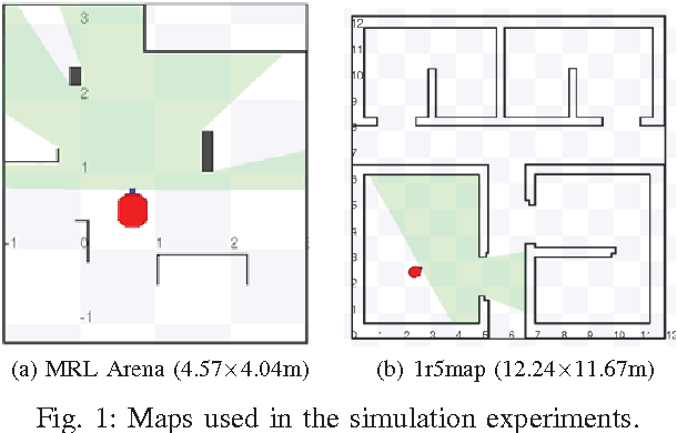 An evaluation of 2D SLAM techniques available in Robot Operating