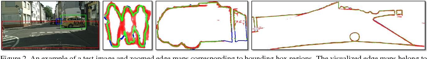 Figure 3 for CASENet: Deep Category-Aware Semantic Edge Detection