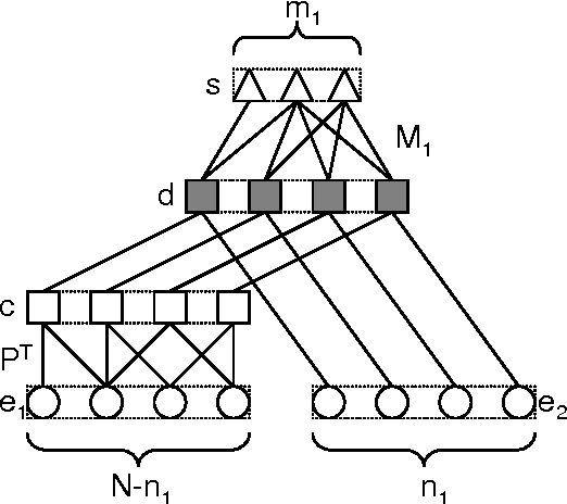 Design Of Near Optimum Quantum Error Correcting Codes Based On