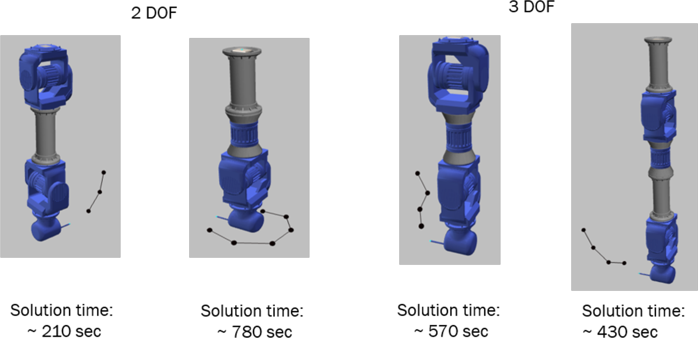 Figure 2 for Automatic Design of Task-specific Robotic Arms