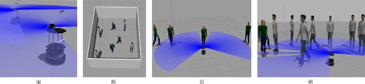 Figure 4 for DenseCAvoid: Real-time Navigation in Dense Crowds using Anticipatory Behaviors