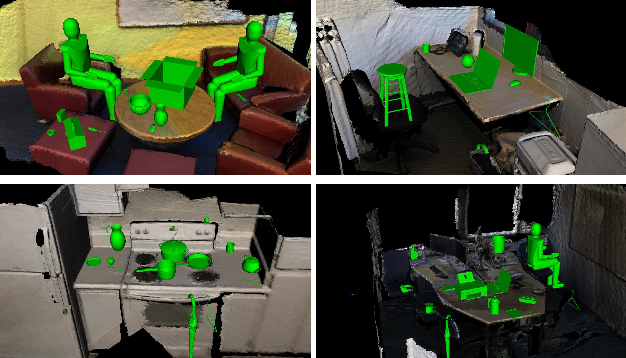 Figure 1 for What can I do here? Leveraging Deep 3D saliency and geometry for fast and scalable multiple affordance detection