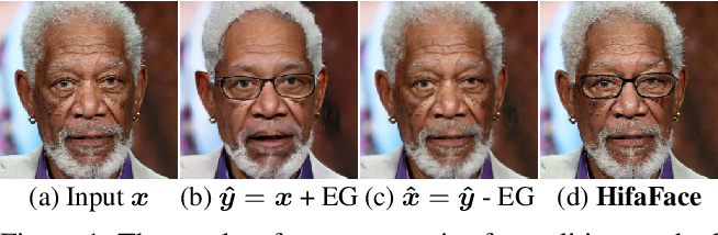 Figure 1 for High-Fidelity and Arbitrary Face Editing