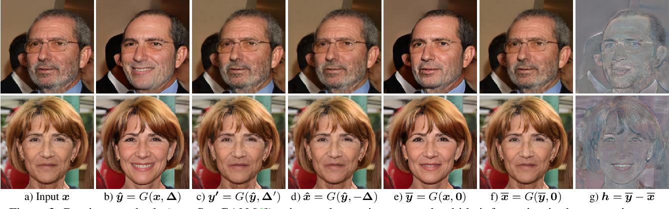 Figure 3 for High-Fidelity and Arbitrary Face Editing