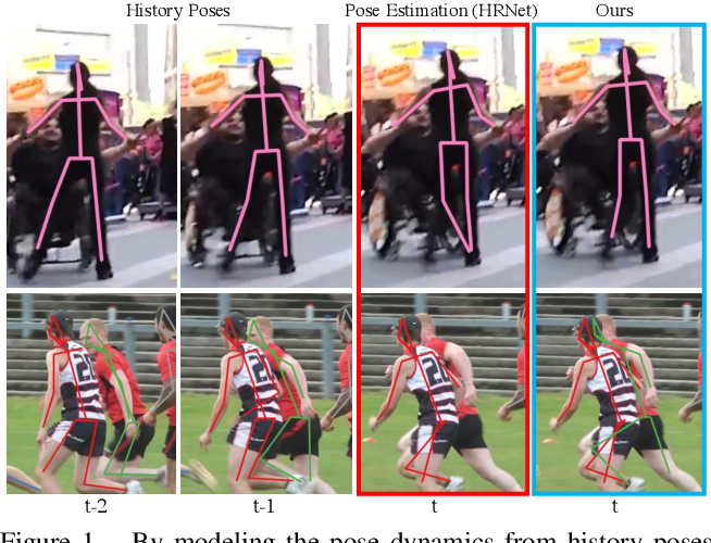 Figure 1 for Learning Dynamics via Graph Neural Networks for Human Pose Estimation and Tracking