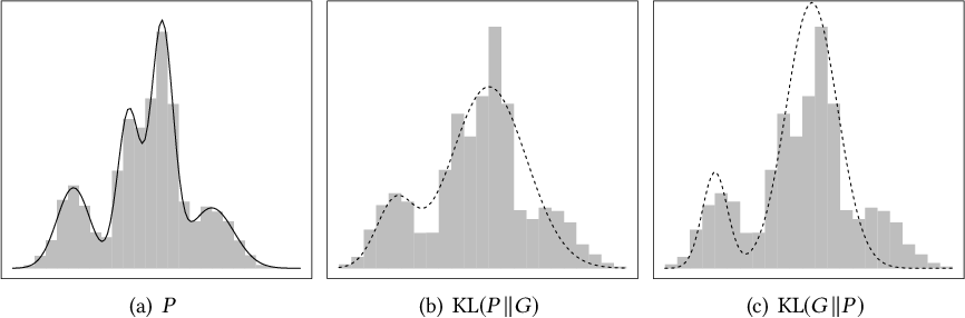 Figure 3 for Triple-to-Text: Converting RDF Triples into High-Quality Natural Languages via Optimizing an Inverse KL Divergence