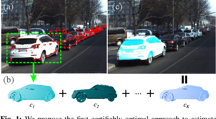 Figure 1 for Optimal Pose and Shape Estimation for Category-level 3D Object Perception