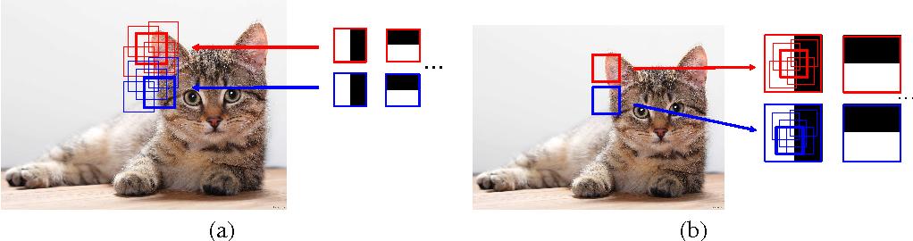 Figure 1 for Deep Epitomic Convolutional Neural Networks
