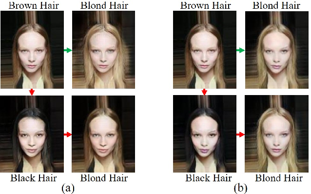 Figure 1 for Image-to-Image Translation with Multi-Path Consistency Regularization