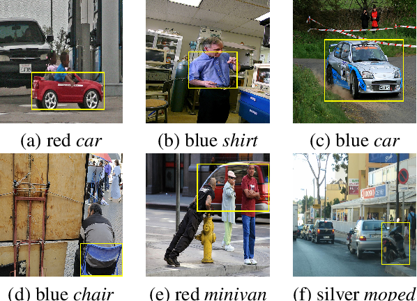 Figure 1 for Zero-Shot Grounding of Objects from Natural Language Queries