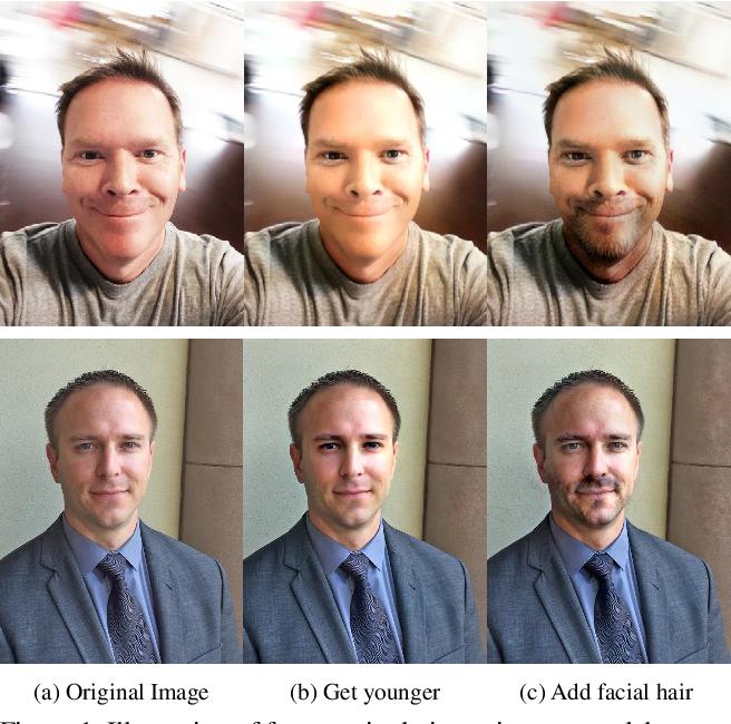 Figure 1 for Facelet-Bank for Fast Portrait Manipulation