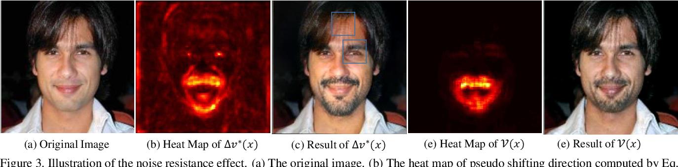 Figure 3 for Facelet-Bank for Fast Portrait Manipulation