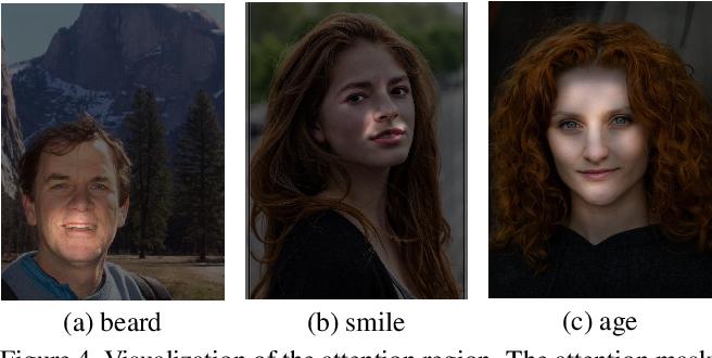 Figure 4 for Facelet-Bank for Fast Portrait Manipulation