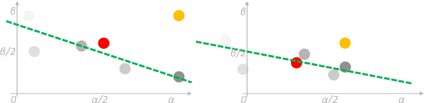 Figure 3 for Rank Pooling for Action Recognition