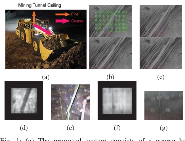 Figure 1 for LookUP: Vision-Only Real-Time Precise Underground Localisation for Autonomous Mining Vehicles