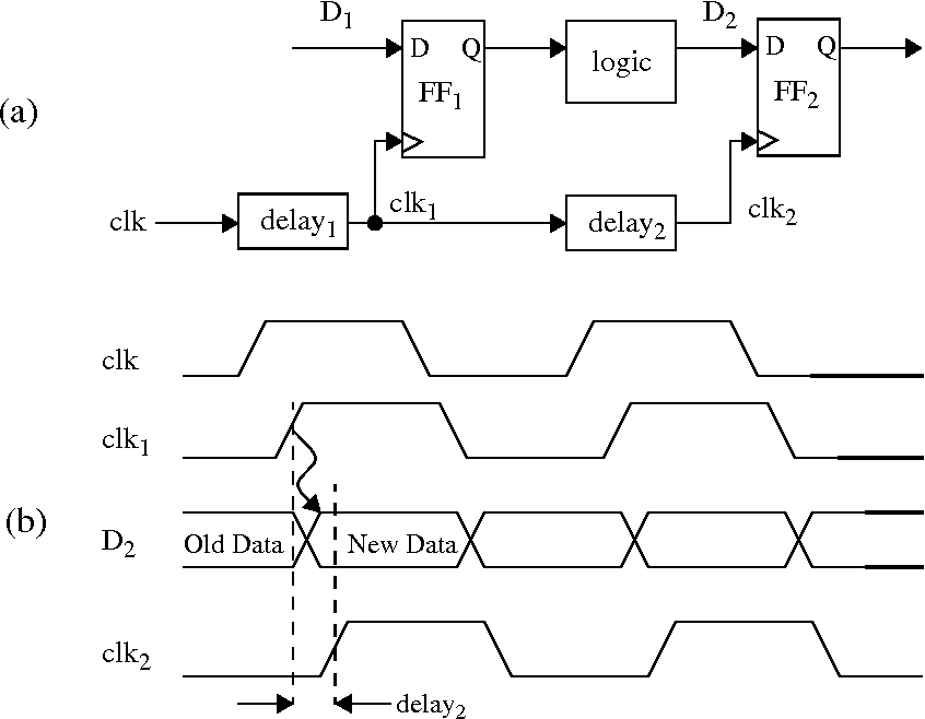 Figure 1 from Clock buffer IC with dynamic impedance matching and