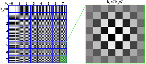 Figure 1 for Adaptive Transform Domain Image Super-resolution Via Orthogonally Regularized Deep Networks