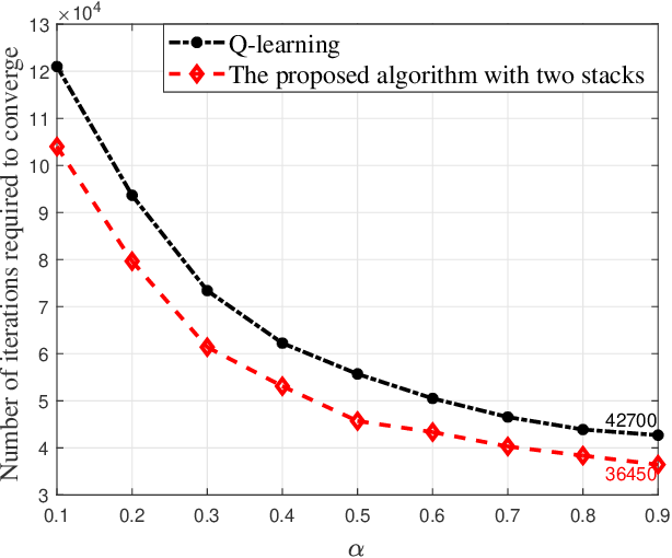 Figure 2 for A Machine Learning Approach for Task and Resource Allocation in Mobile Edge Computing Based Networks