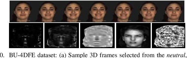 Figure 2 for Learned 3D Shape Representations Using Fused Geometrically Augmented Images: Application to Facial Expression and Action Unit Detection