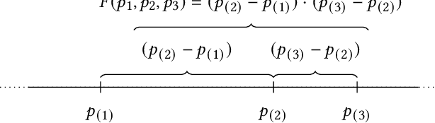 Figure 1 for Generating Instances with Performance Differences for More Than Just Two Algorithms