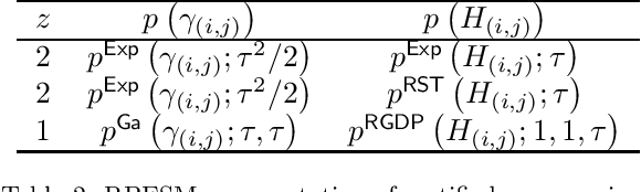 Figure 3 for A Unified Framework for Sparse Non-Negative Least Squares using Multiplicative Updates and the Non-Negative Matrix Factorization Problem