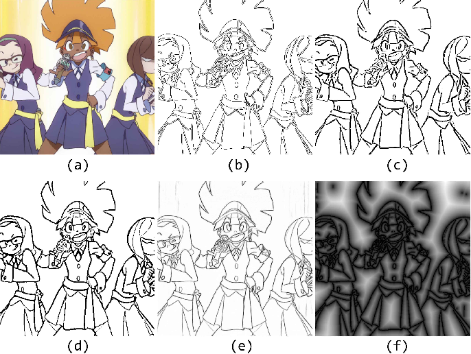 Figure 1 for Deep Line Art Video Colorization with a Few References