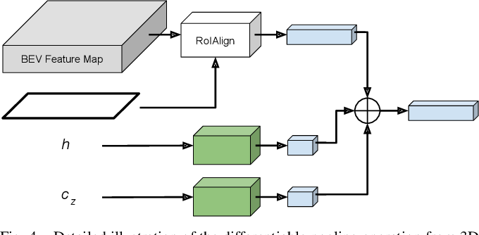 Figure 4 for Accurate 3D Object Detection using Energy-Based Models