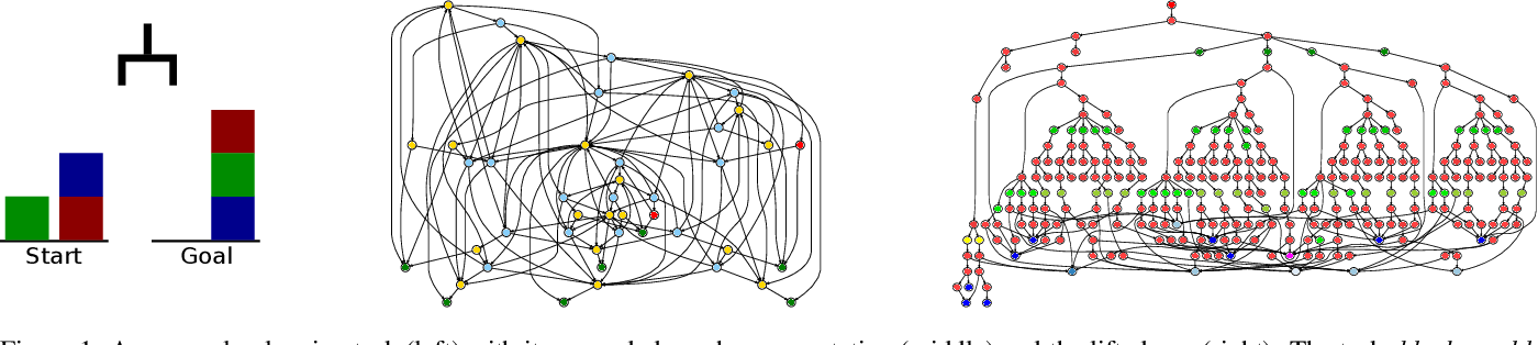 Figure 1 for Adaptive Planner Scheduling with Graph Neural Networks