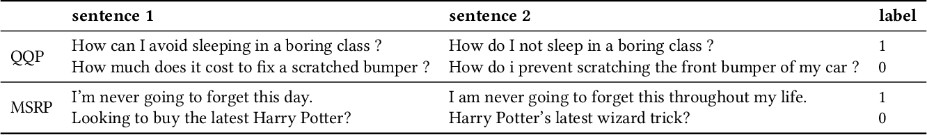 Figure 1 for SentPWNet: A Unified Sentence Pair Weighting Network for Task-specific Sentence Embedding
