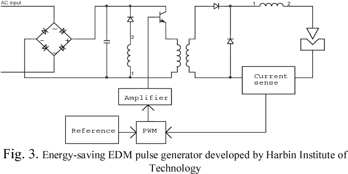 Figure 3 from Energy-saving Flyback Converter for EDM Applications