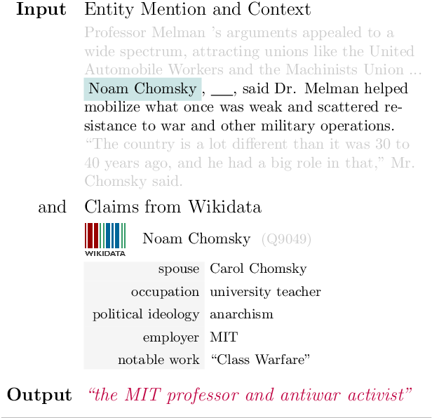 Figure 1 for PoMo: Generating Entity-Specific Post-Modifiers in Context