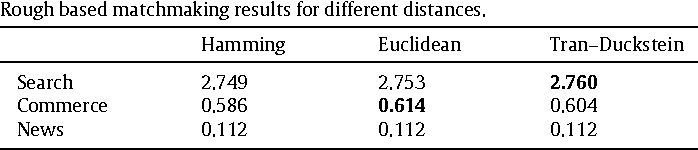 Radioaktív randevú fontos az evolúció bizonyítékainak biztosításához
