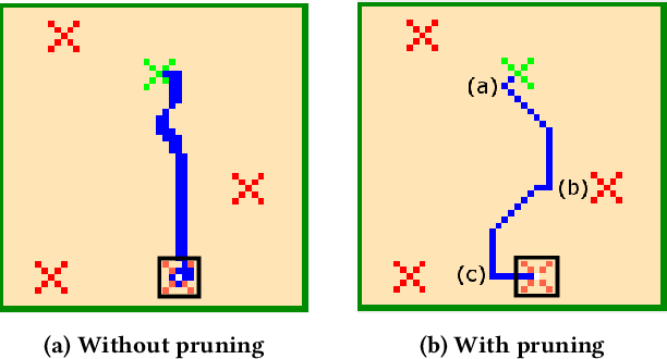 Figure 2 for Deceptive Reinforcement Learning for Privacy-Preserving Planning