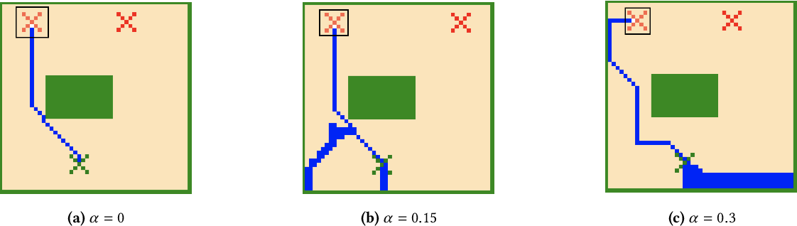 Figure 3 for Deceptive Reinforcement Learning for Privacy-Preserving Planning