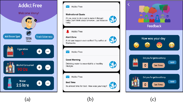 Figure 2 for Addict Free -- A Smart and Connected Relapse Intervention Mobile App