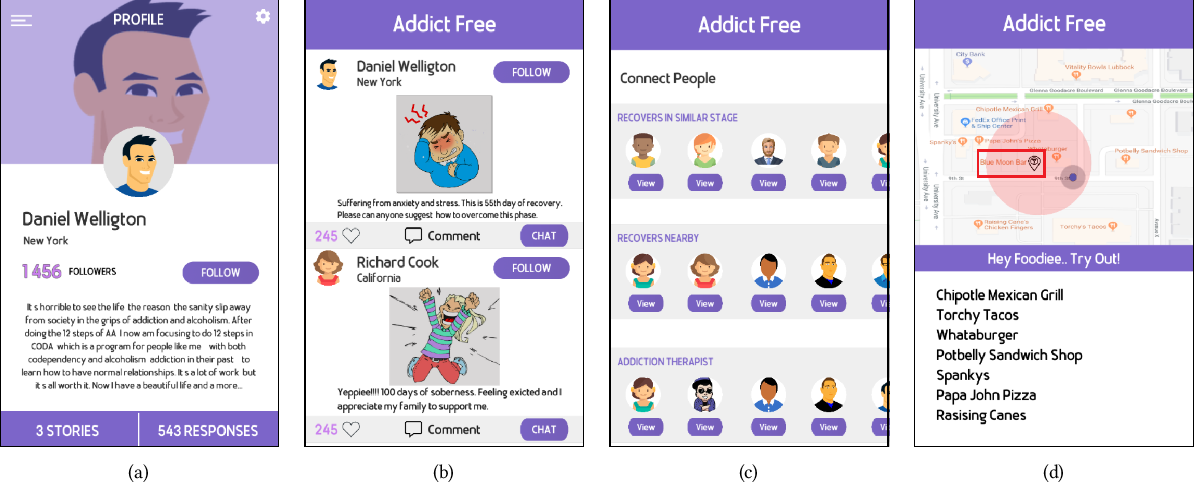 Figure 4 for Addict Free -- A Smart and Connected Relapse Intervention Mobile App