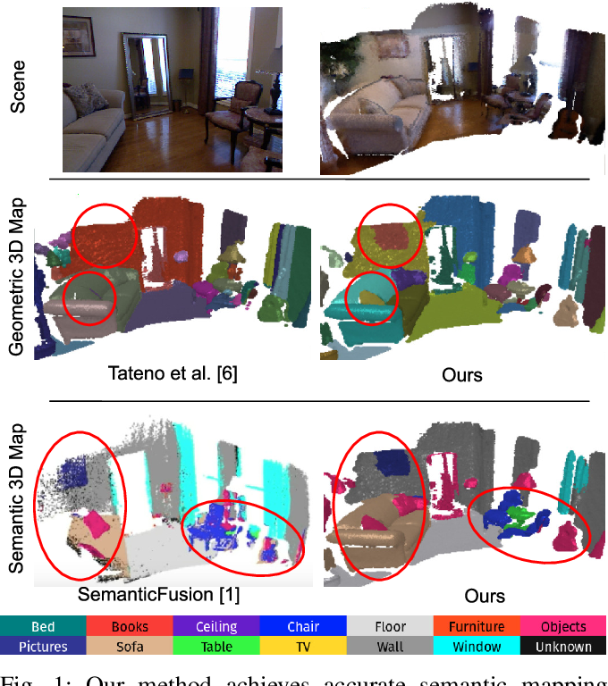 Figure 1 for Fast and Accurate Semantic Mapping through Geometric-based Incremental Segmentation