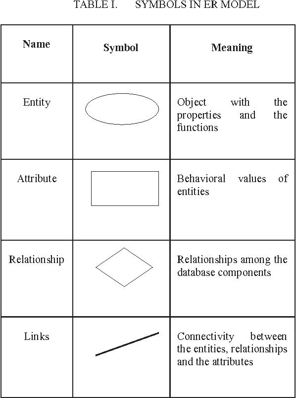 Er diagram based web application testing semantic scholar table i ccuart Choice Image