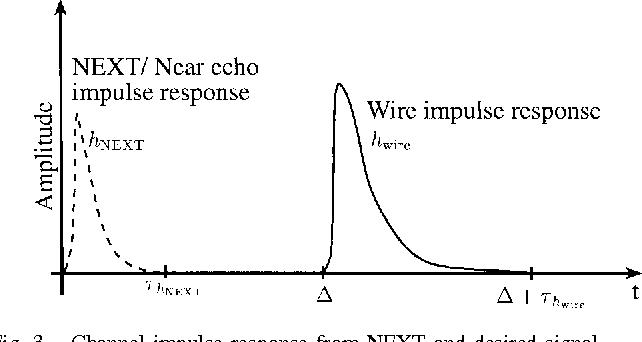 Zipper: a duplex method for VDSL based on DMT - Semantic Scholar on pa wiring diagram, sg wiring diagram, tx wiring diagram, hs wiring diagram, sh wiring diagram, mod wiring diagram, cb wiring diagram, pc wiring diagram, wd wiring diagram, mov wiring diagram, st wiring diagram, cr wiring diagram, cm wiring diagram, tc wiring diagram, mc wiring diagram, iso wiring diagram, hd wiring diagram, bi wiring diagram, ml wiring diagram,