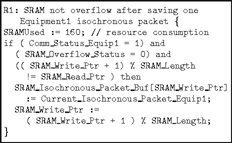 """Fig. 6. Snippets of one rule in the submachine named """"Equipment1 saving packets"""""""